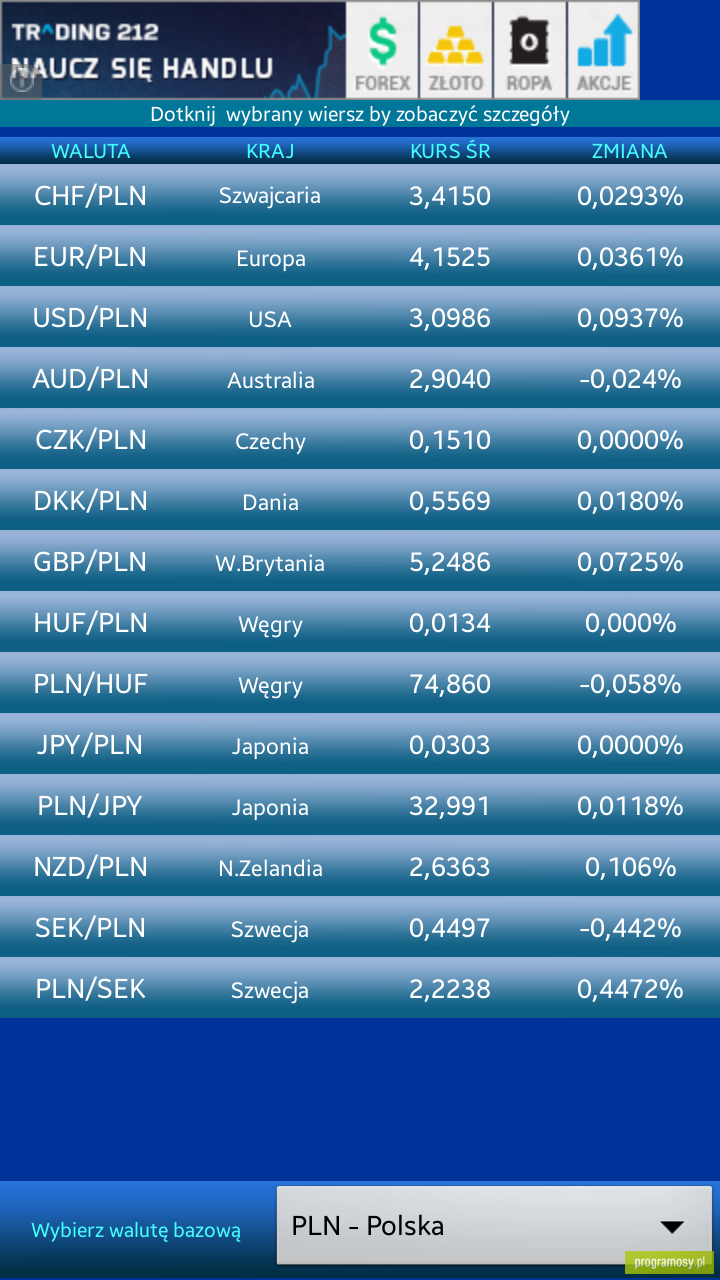Money.pl forex eur pln