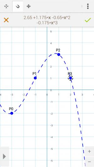 program do robienia wykresów