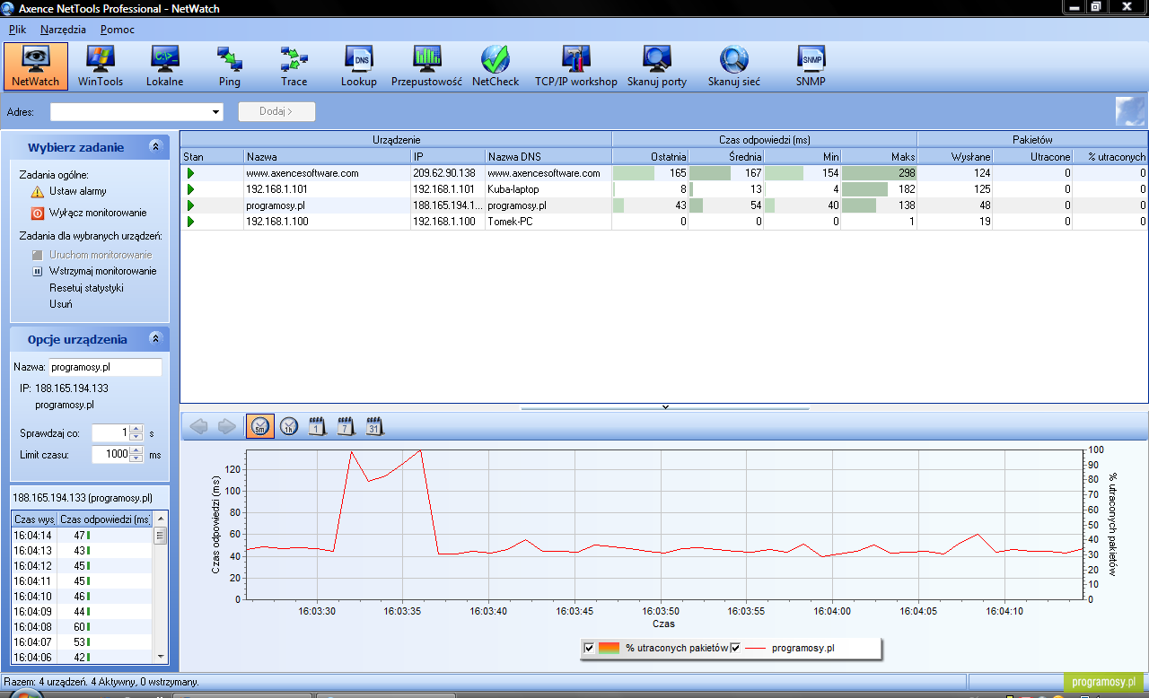 Monitor is to have it automatically start monitoring a host as well as automatically stopping the monitoring of a